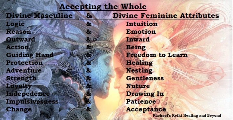 mars-and-venus divine attributes